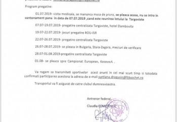 Jucătoarele U20 suspendate au primit convocarea cu zece zile mai târziu decât prevede regulamentul (Document)