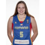 Nicolette Orban