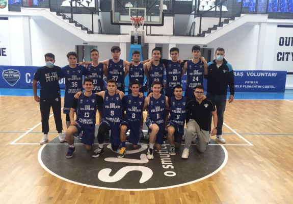 CN U18M - Componența grupelor pentru Turneul Final